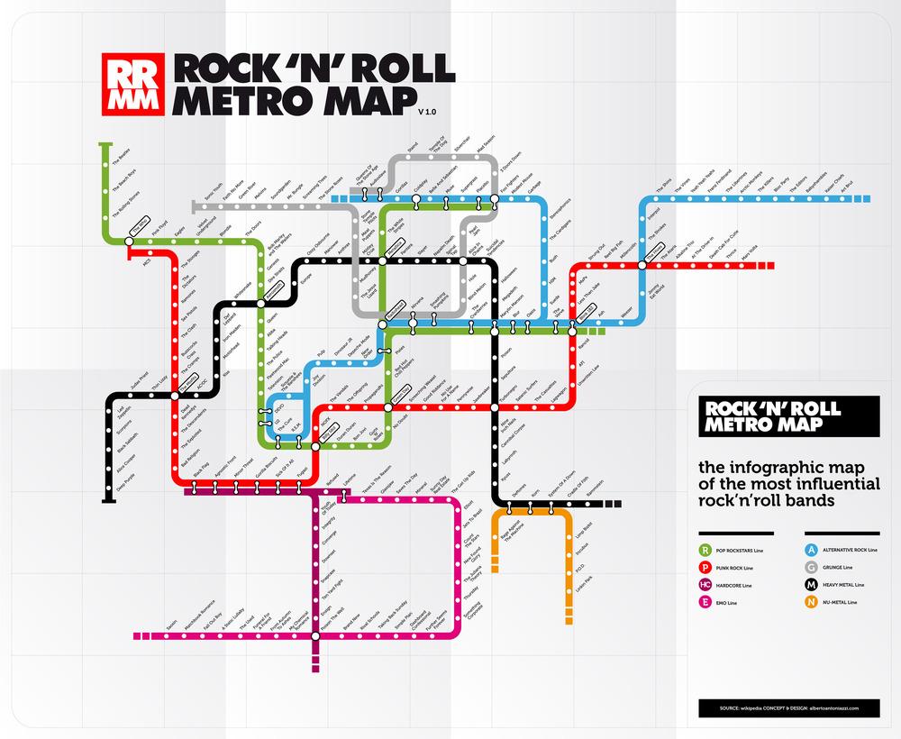RocknRoll hall of fame Hey Im Yann