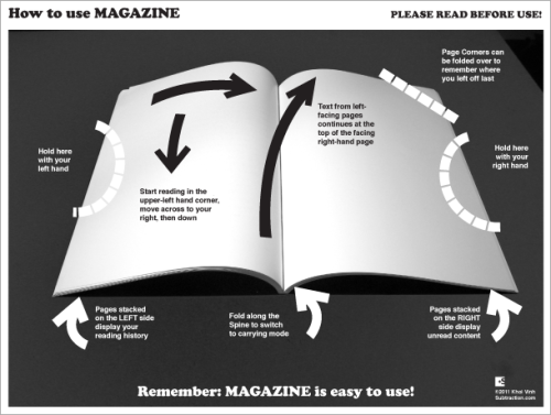 How_to_read_mags_khoi